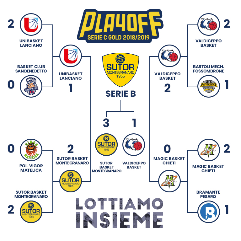 http://www.sutorbasket.it/wp-content/uploads/2019/05/playoff_sutor_sito-1.jpg